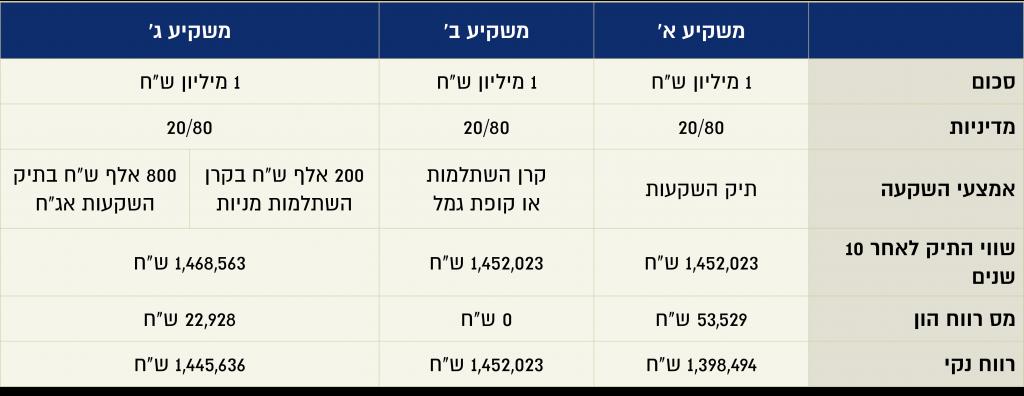 טבלה-1024×396