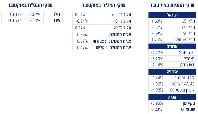 מדדים-מה-עשה-הכסף-1 (1)